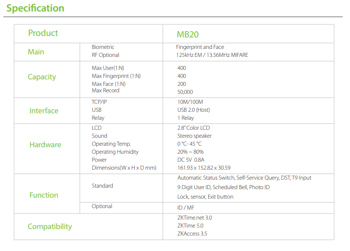 specification of ZKTeco MB20 Access Control
